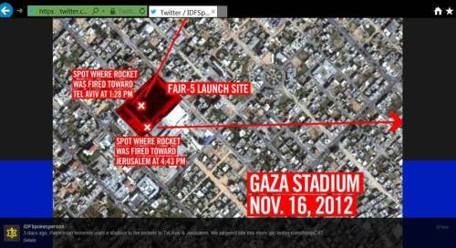 Gaza stadium