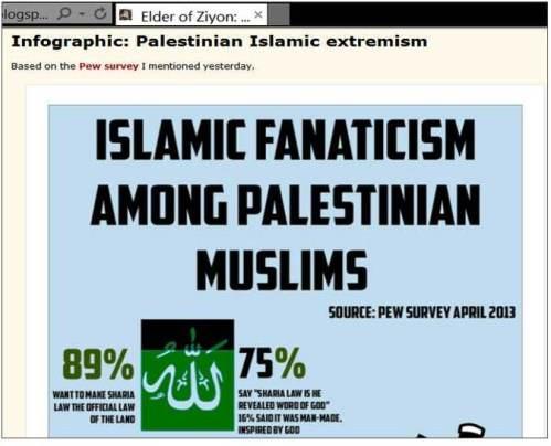 Elder Sharia infographic