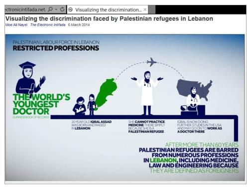Lebanon apartheid