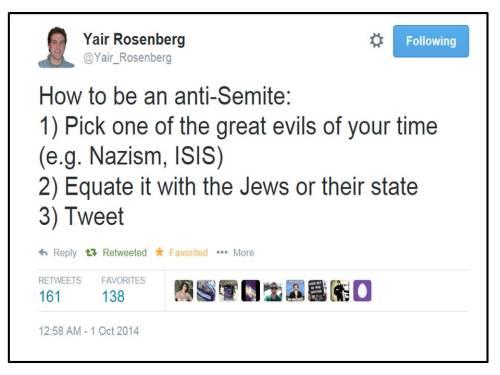 Israel=ISIS antisemitism