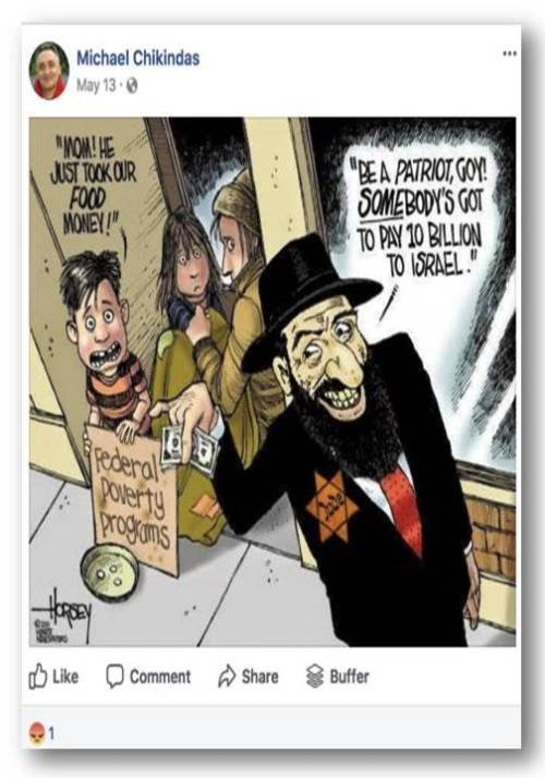 Chikindas greedy Jews