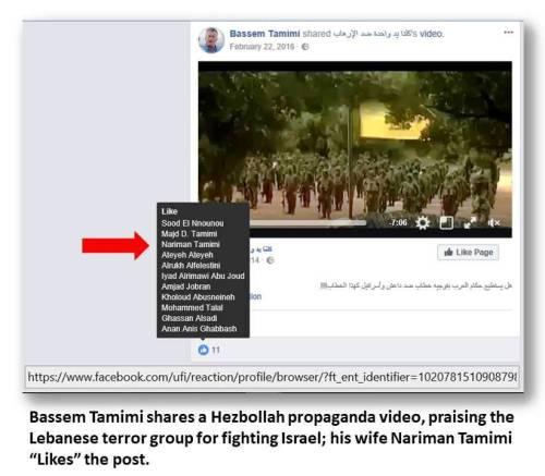 Bassem Nariman Tamimi like Hezbollah